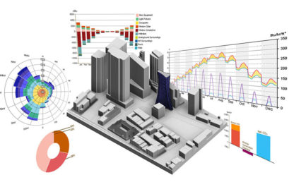 Building Modelling & Simulation